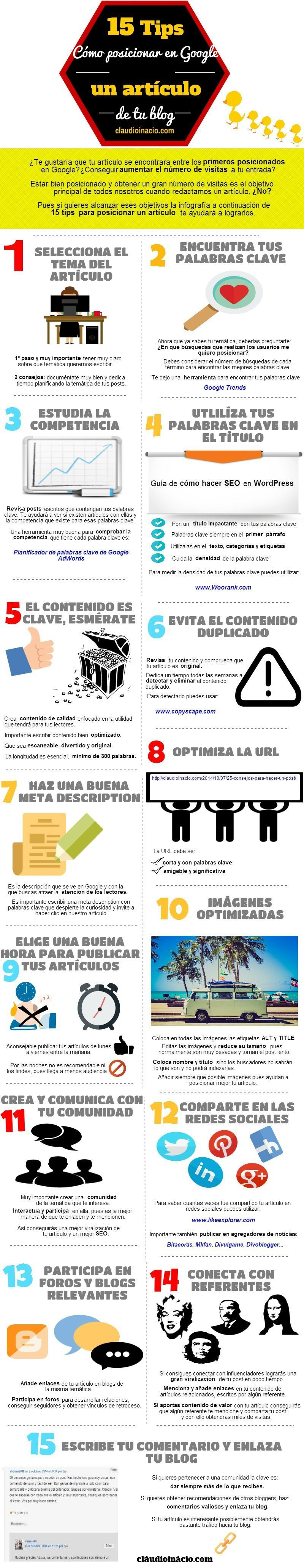 15 Tips de cómo posicionar un post en Google