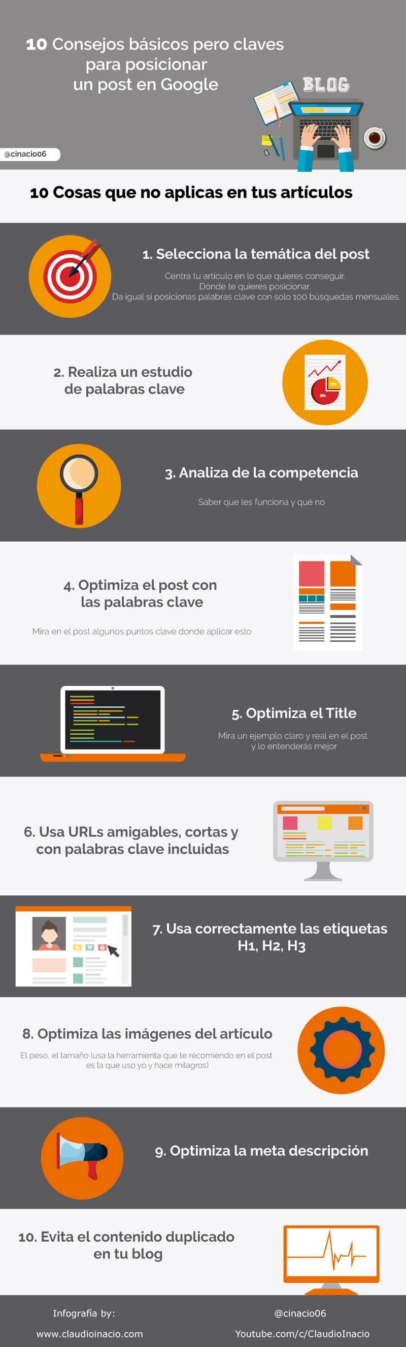 infografia con consejos para posicionar en Google el artículo de tu blog