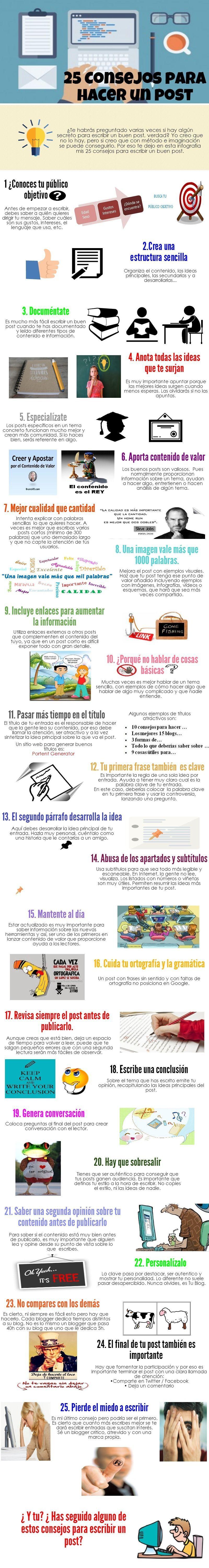 infografia con consejos para crear un artículo perfecto