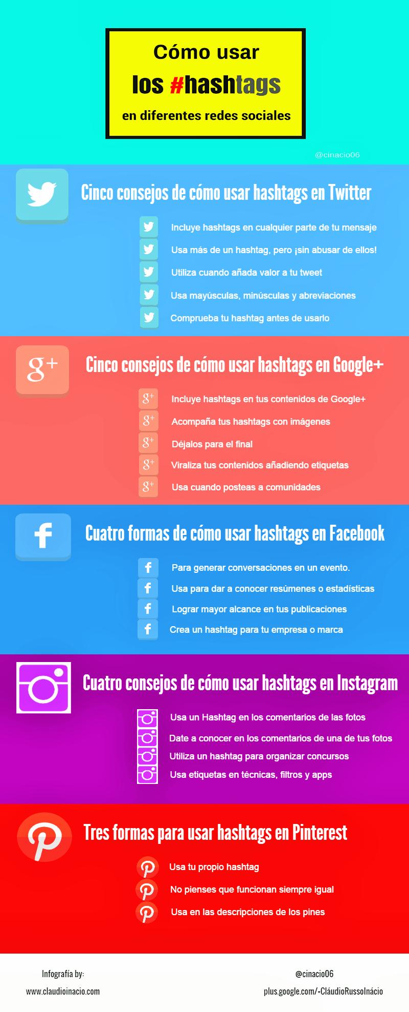 Cómo usar hashtags