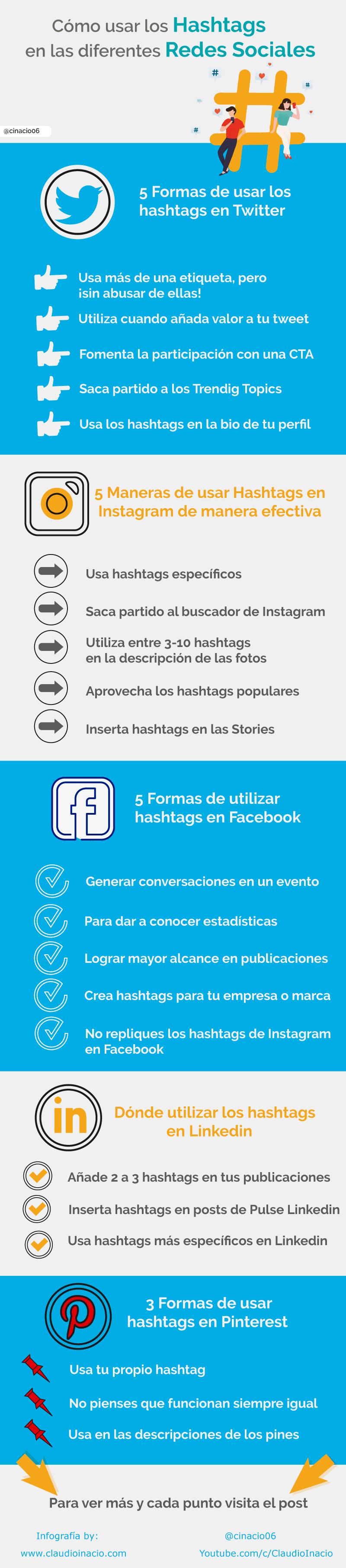 Infografia de cómo usar los hashtags en redes sociales