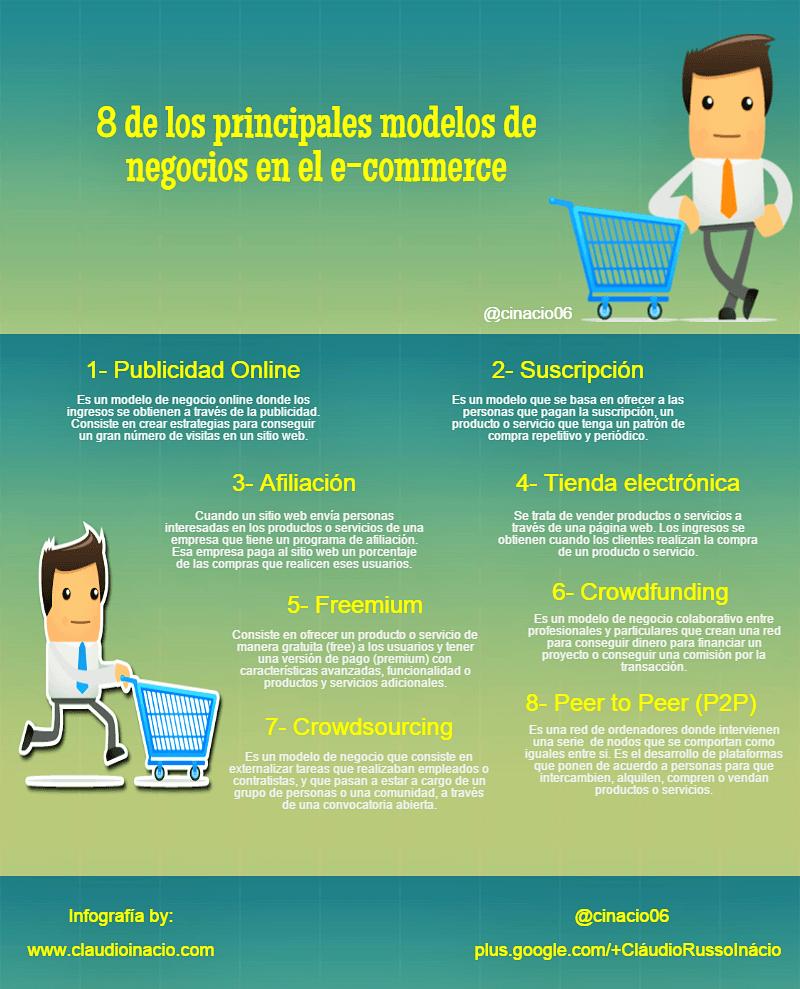 8 modelos de e-commerce