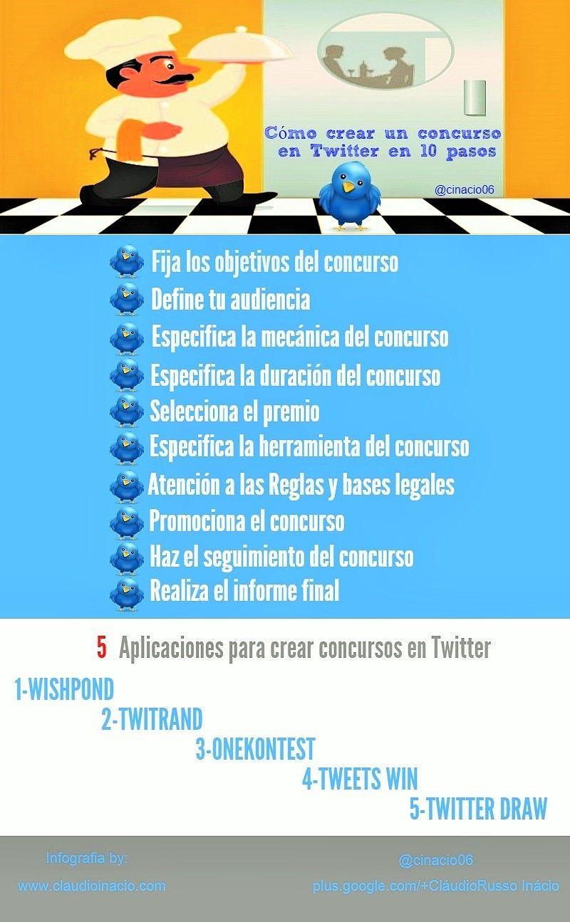 Cómo crear un concurso en Twitter en 10 pasos