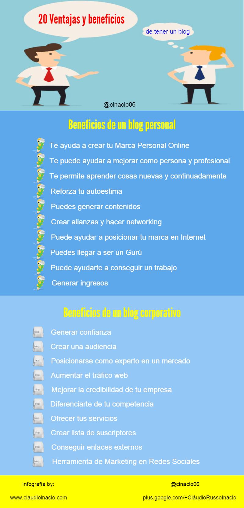 infografia beneficios de tener un blog