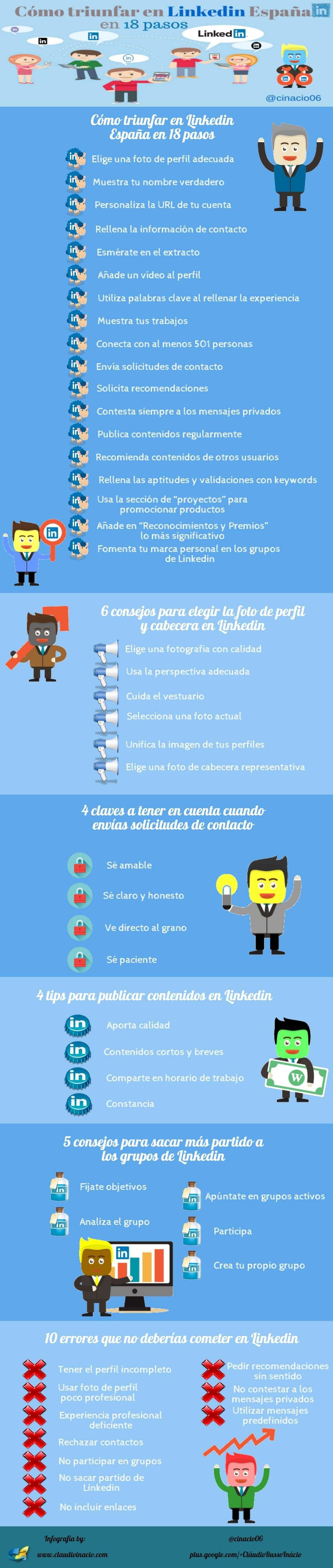 Guía de cómo triunfar en Linkedin España en 18 pasos