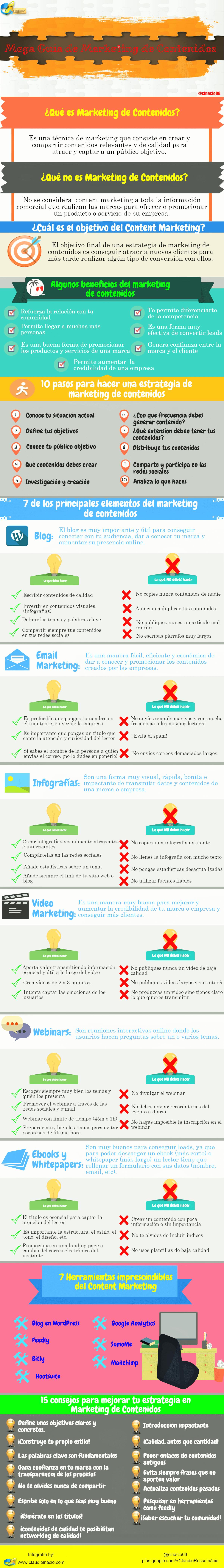 infografía mega guía de marketing de contenidos