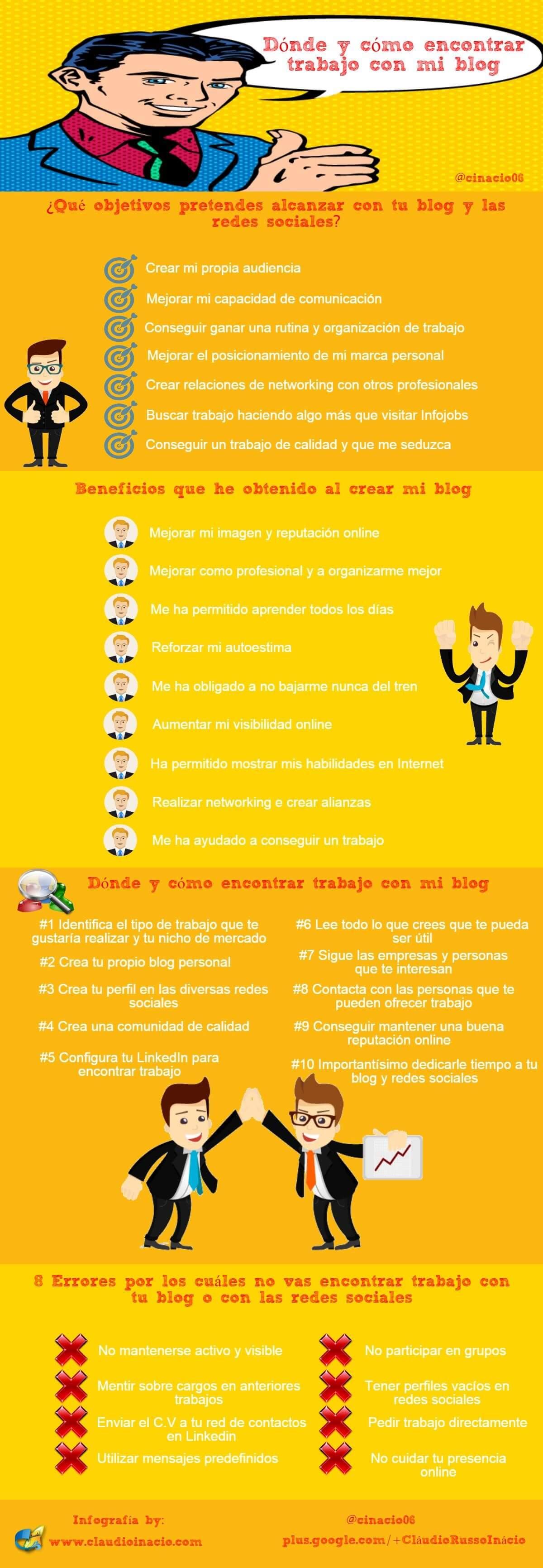 infografía Dónde y cómo encontrar trabajo con mi blog