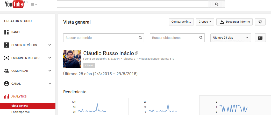 Youtube analytics claudio