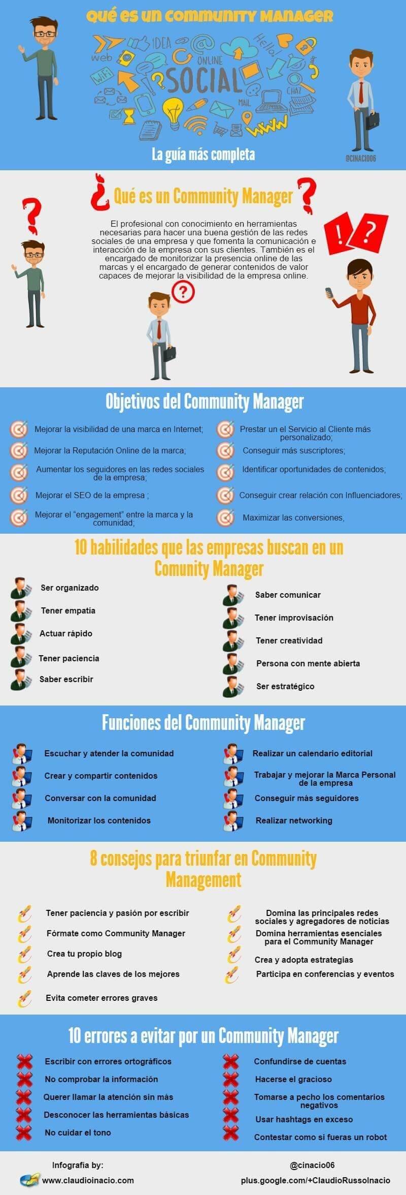 Guia completa del Community Manager
