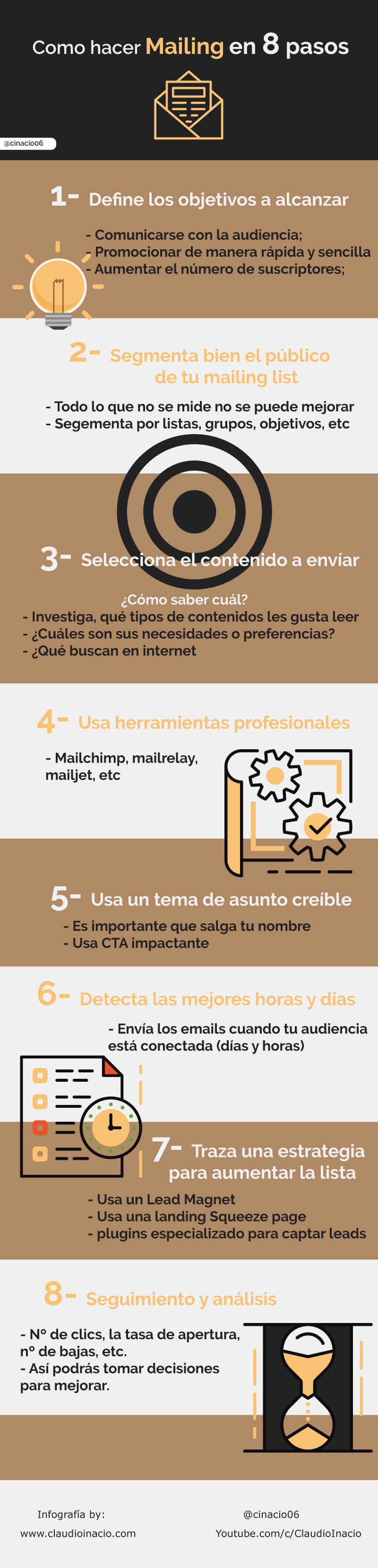 infografia como hacer un buen mailing en 8 pasos