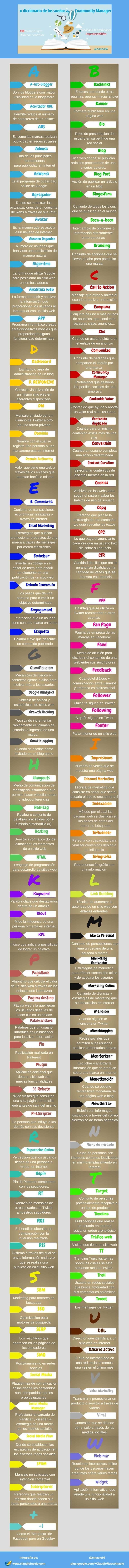 Infografia Diccionario del Community Manager
