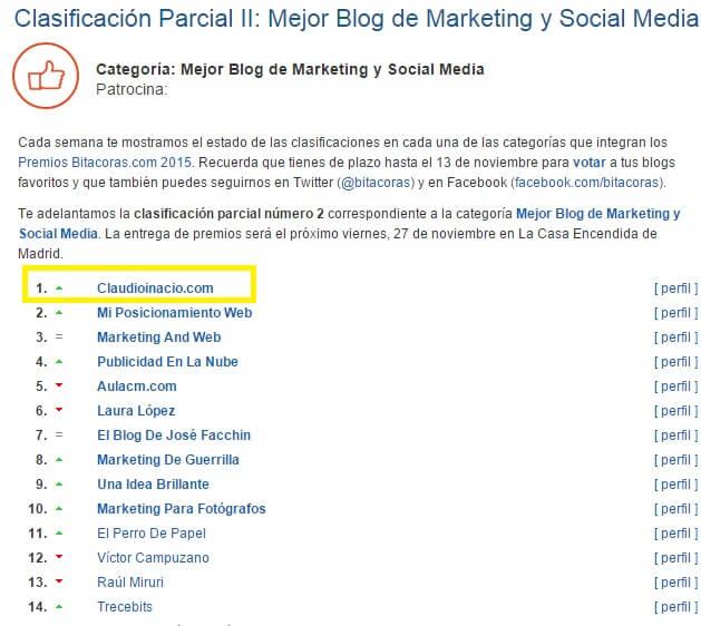 monetizar tu blog por visibilidad en premios