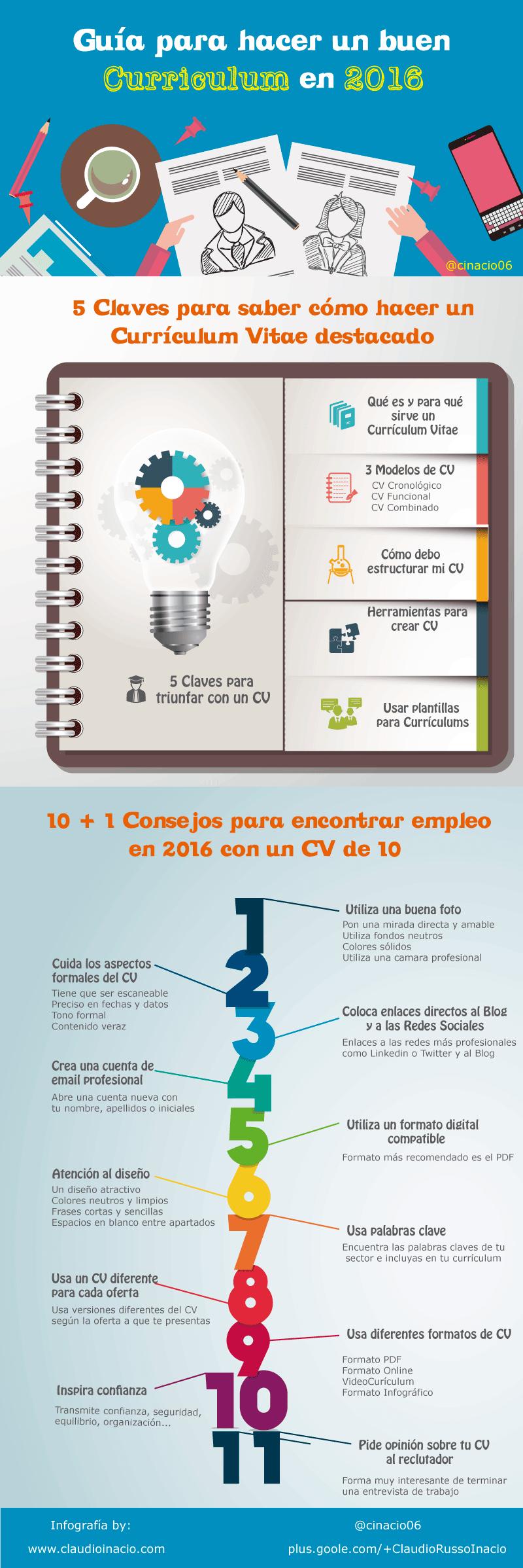 infografía cómo hacer un currículum vitae en 2016