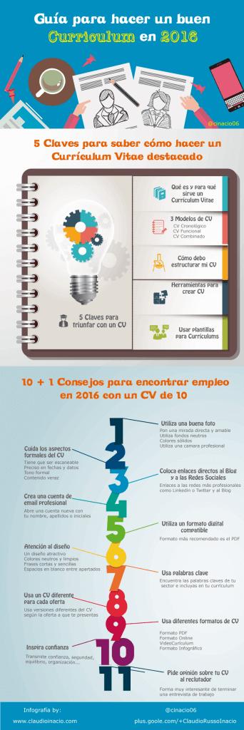 infografia como hacer un curriculum vitae en 2017