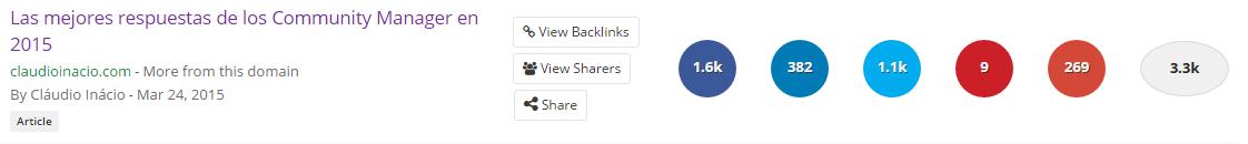 datos sociales de respuestas de community managers
