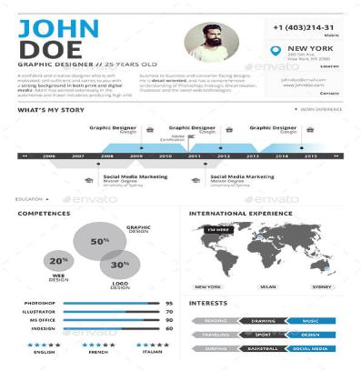 CV creativo tipo infográfico