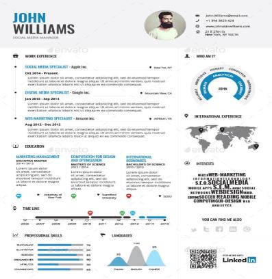 CV creativo infográfico