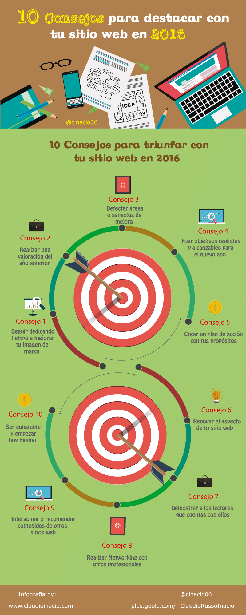 infografía con consejos para triunfar con tu sitio web en 2016