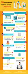 infografia qué no hacer en un currículum vitae y Errores en curriculum 2020