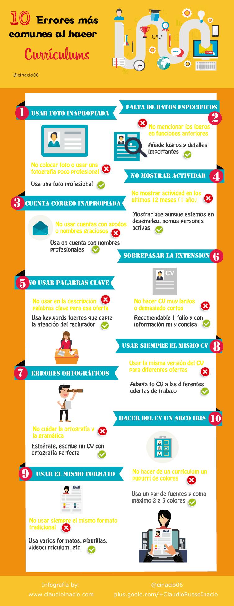Los 10 Errores más comunes al hacer Curriculums