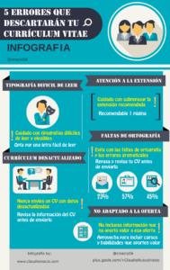 infografía con errores que pueden descartar curriculums