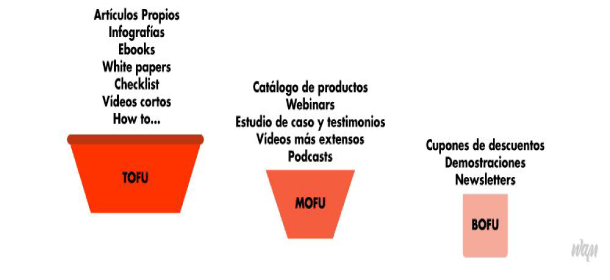 tecnicas de marketing de atracción