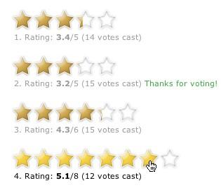 estrellas ranking satisfacción cliente ecommerce