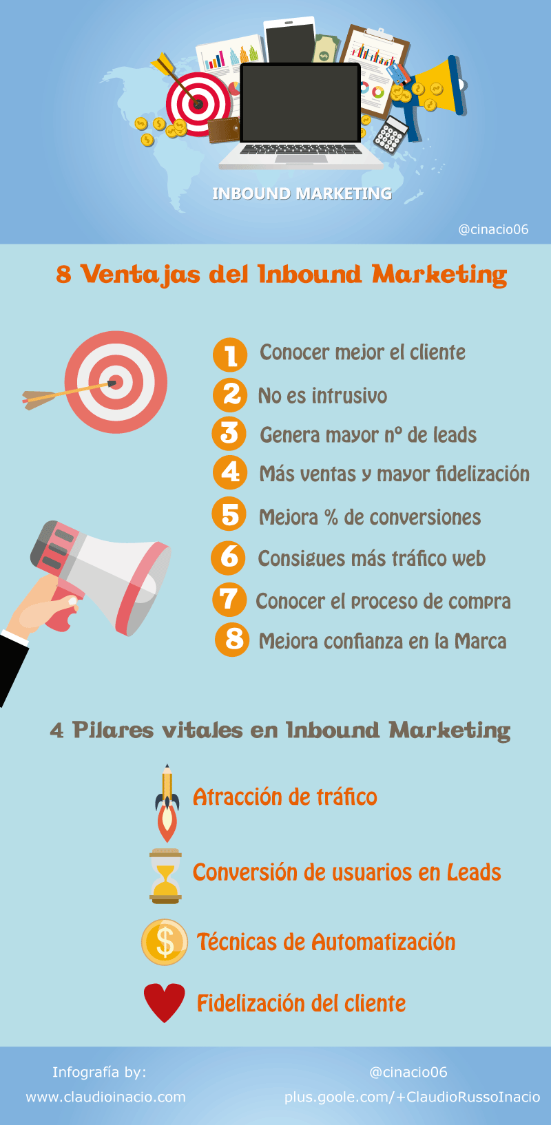 infografía ventajas del inbound marketing