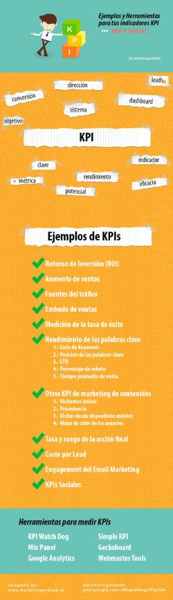 infografias que es un kpi