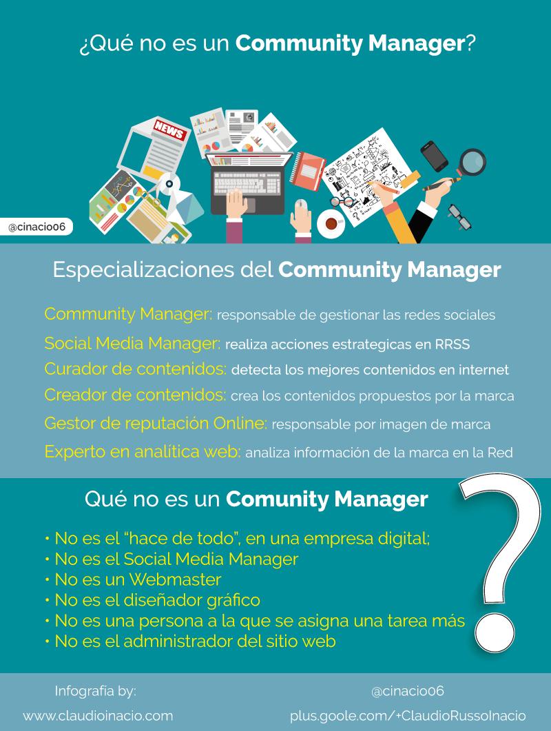 infografia que no es un comunity manager