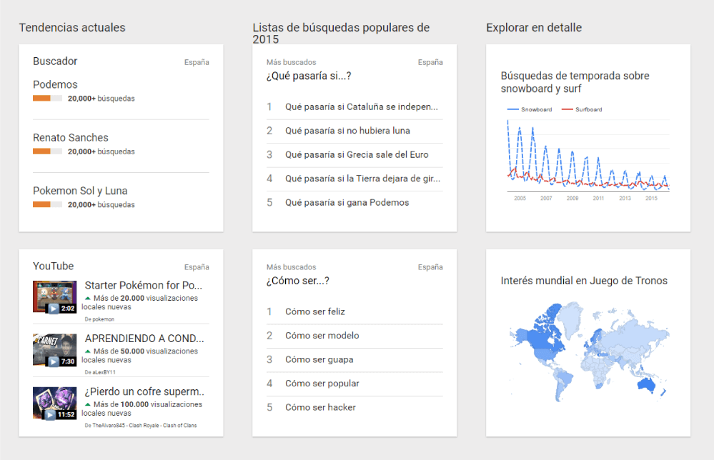 interfaz de google trends