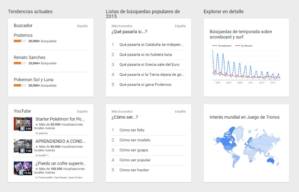interfaz de google trends