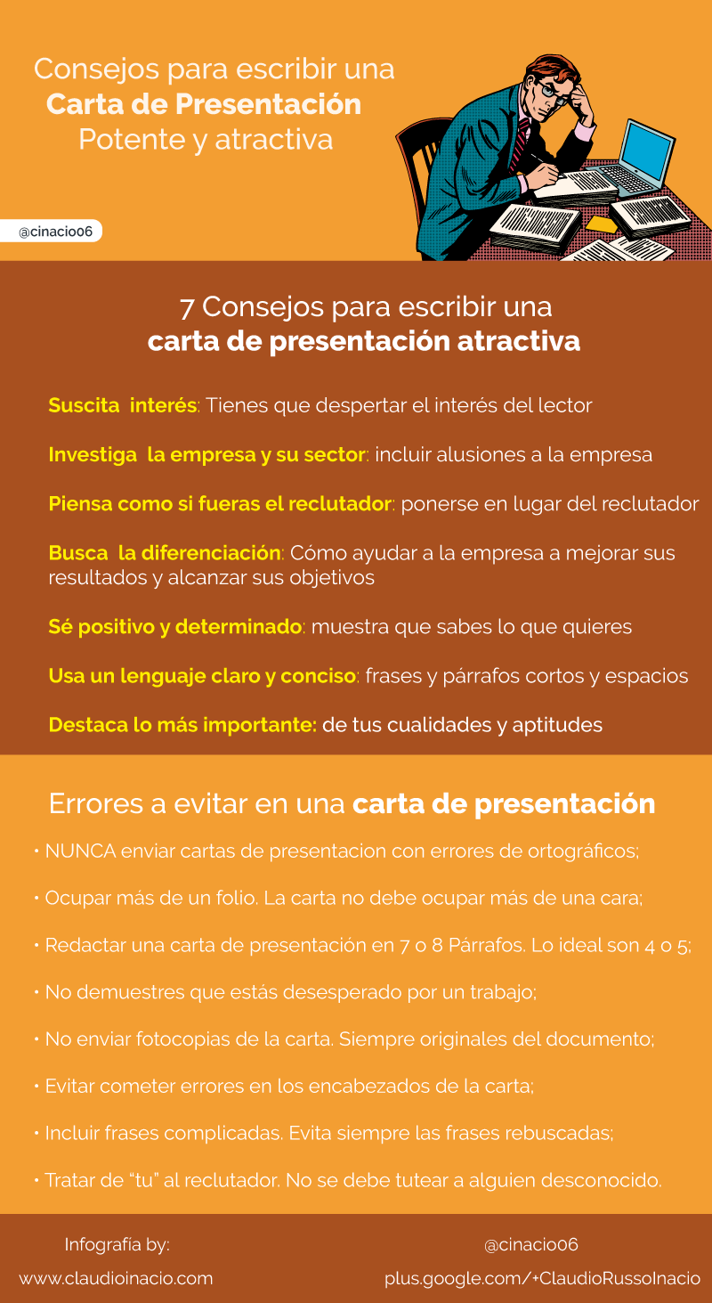 infografía como hacer una carta de presentacion