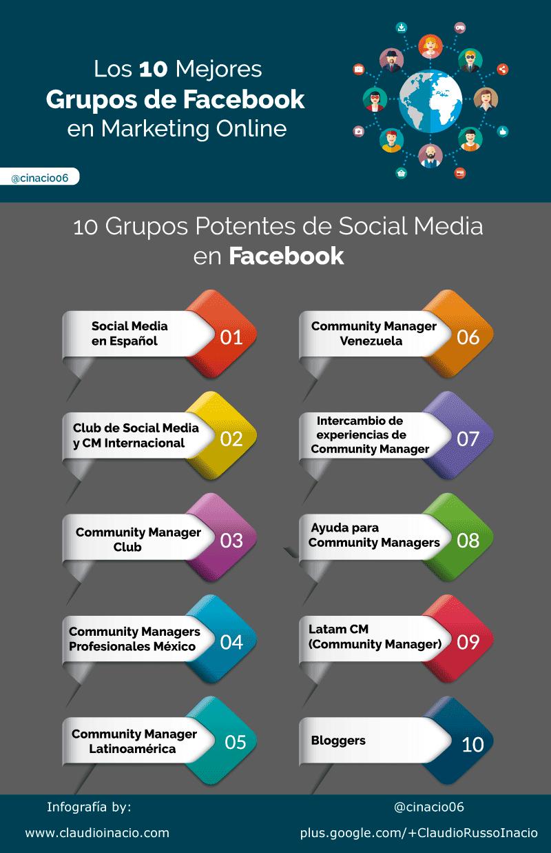 infografia los mejores grupos de facebook en Marketing Online