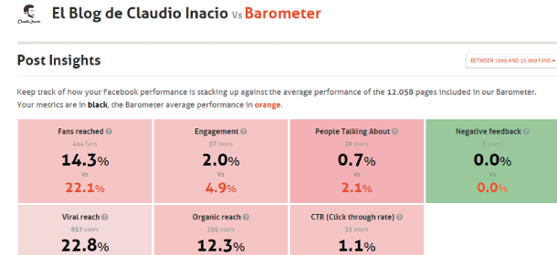 AgoraPulse-Barometer