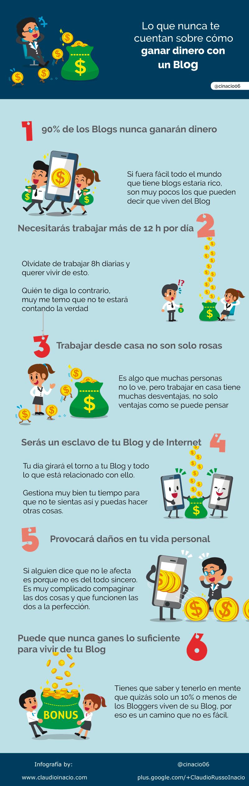 infografía cosas que no te cuentan sobre cómo ganar dinero con un blog