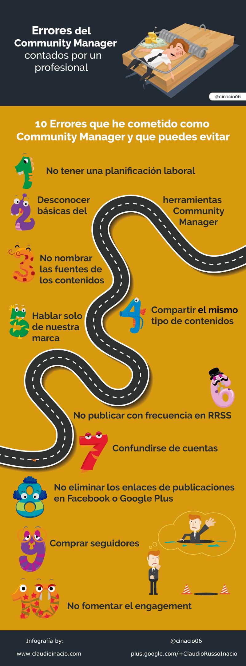 infografia errores del community manager