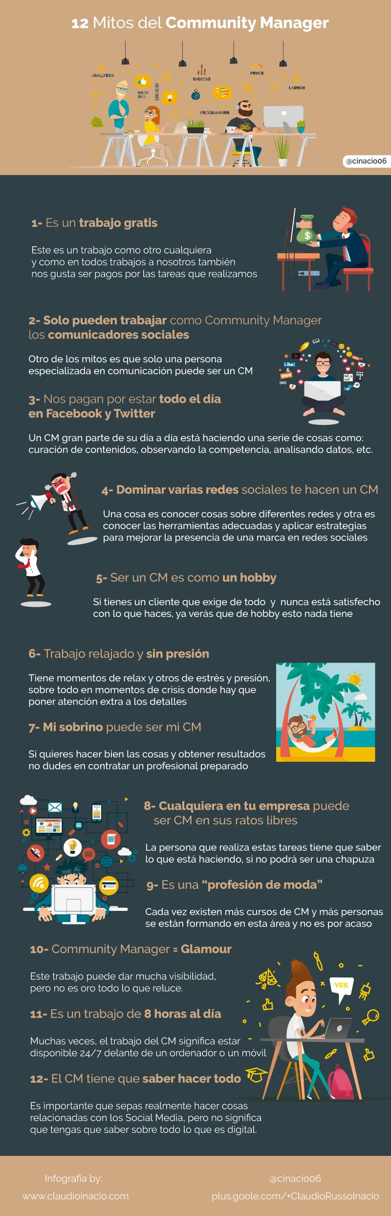 infografía mitos del Community Manager