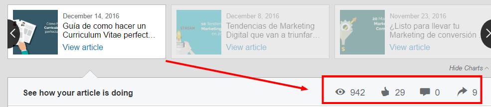 ejemplo de una publicación con Pulse Linkedin