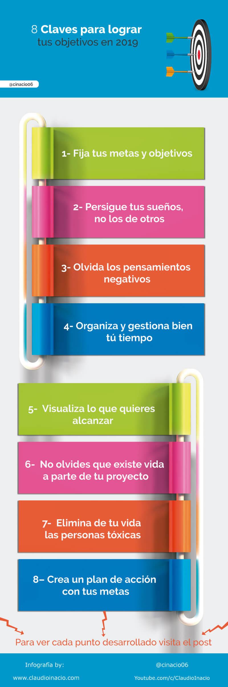 infografia con 8 claves para lograr metas y objetivos este año