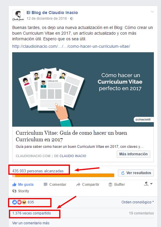 ejemplo de como promocionar un blog con Facebook ADS