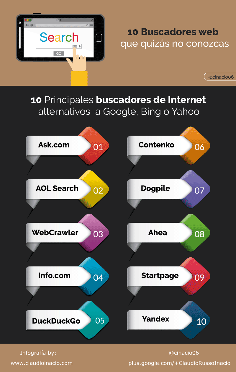 infografia con buscadores de internet y motores de búsqueda alternativos a Google o Bing