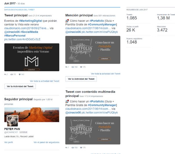 datos de tweets destacados de nuestra cuenta de twitter