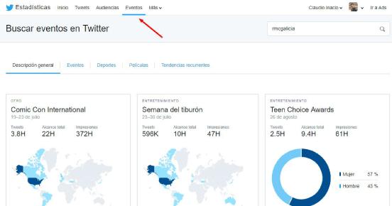 Eventos en Analytics Twitter