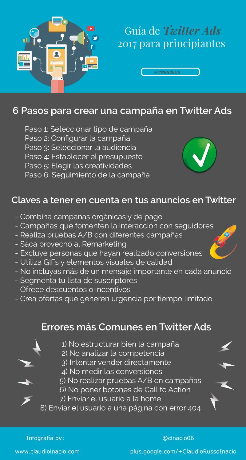 infografía de la Guía de Twitter Ads 2017