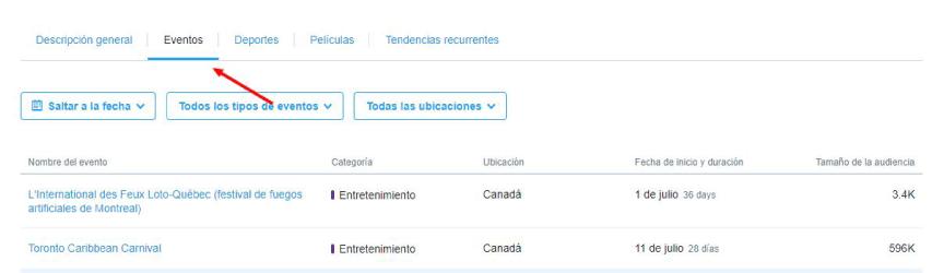 seleccionar eventos en Twitter Analytics