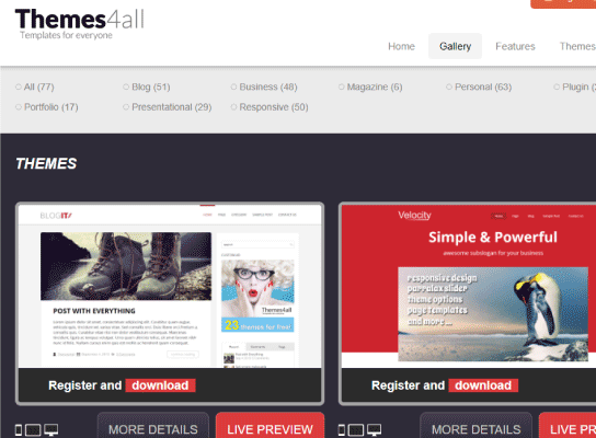 Themes4all sitio para descargar temas wordpress gratis responsive