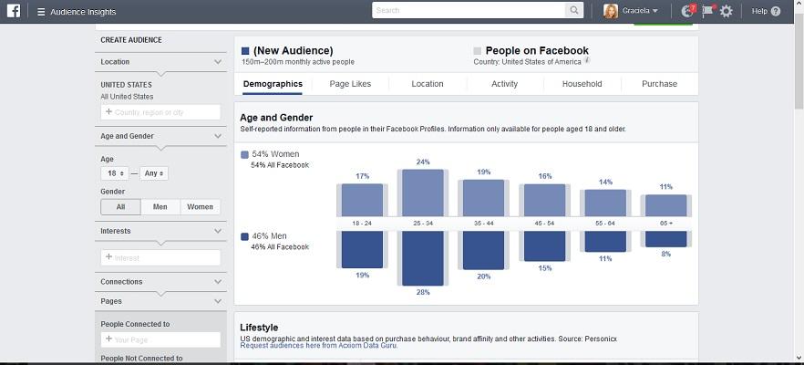 herramienta ver estadísticas facebook