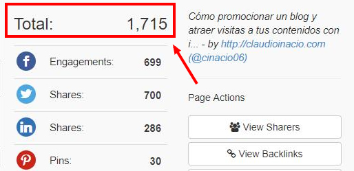 como promocionar un blog entre los posts más leídos