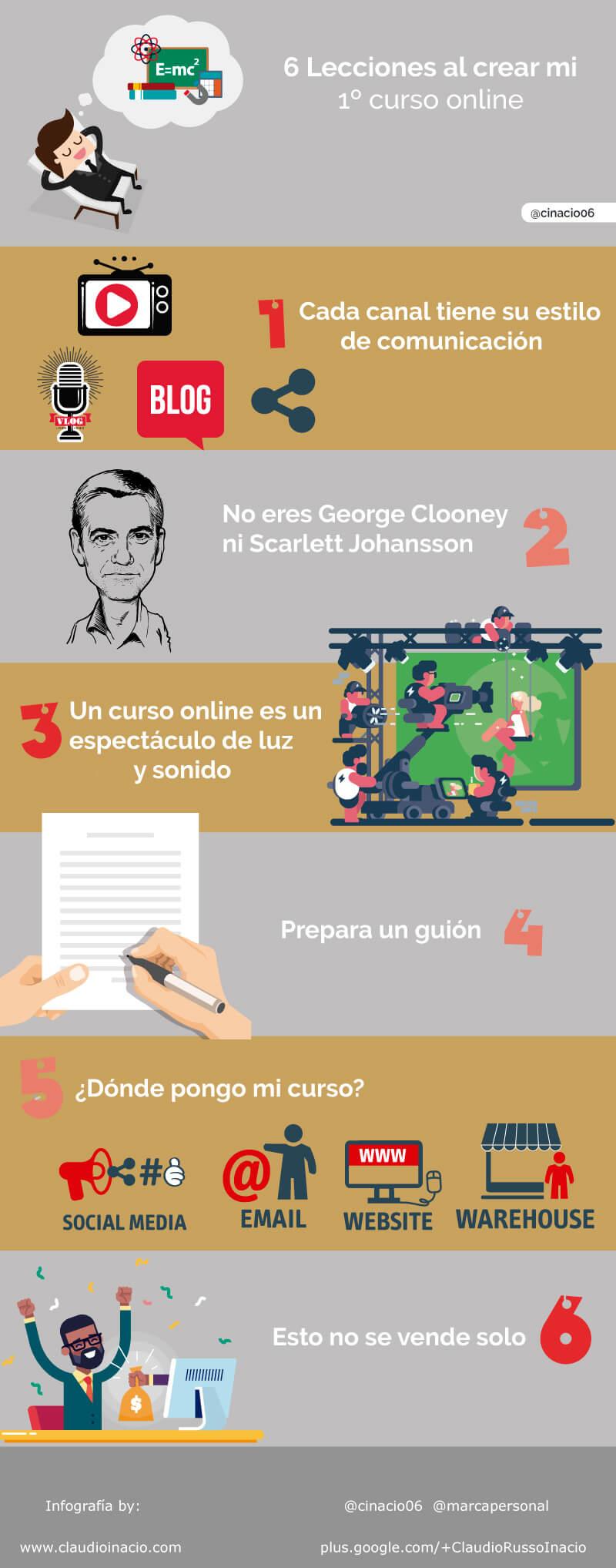 infografia con 6 lecciones al crear un curso en linea